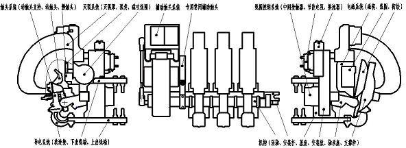 zzc6 100外形结构